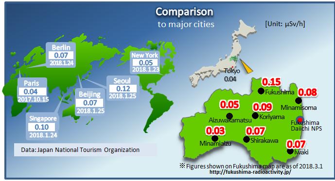fallout/ radiation - IZMinc ORG